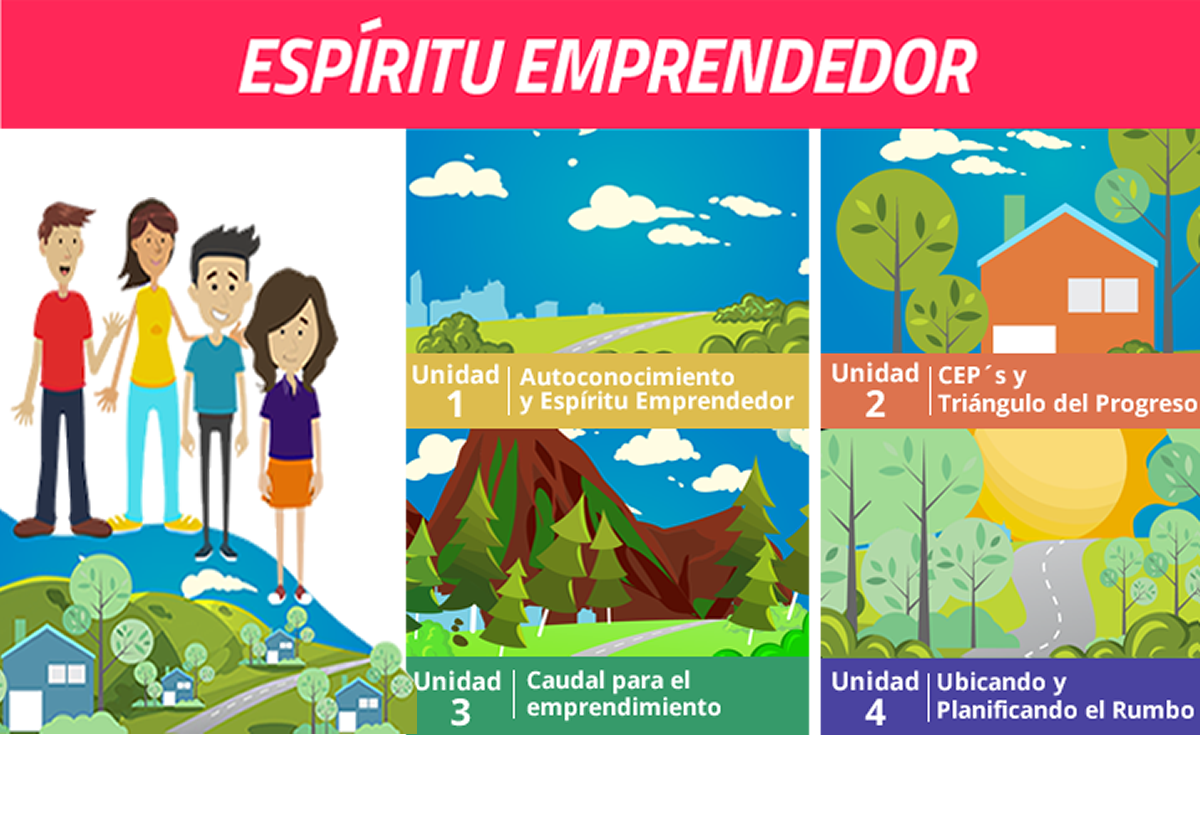 Módulo de Emprendimiento Virtual