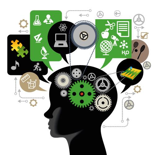 Psicología del aprendizaje